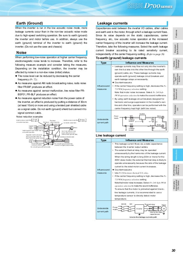 Mitsubishi D700 Wiring Diagram : Catalog mitsubishi inverter fr d global beeteco