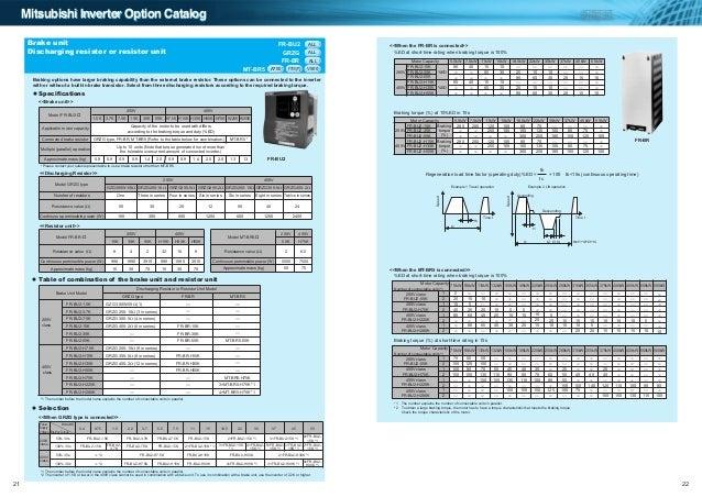 Wiring Diagram Inverter Mitsubishi : Catalog inverter option mitsubishi electric beeteco
