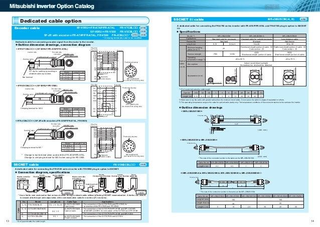 Catalog Inverter Option Mitsubishi Electric