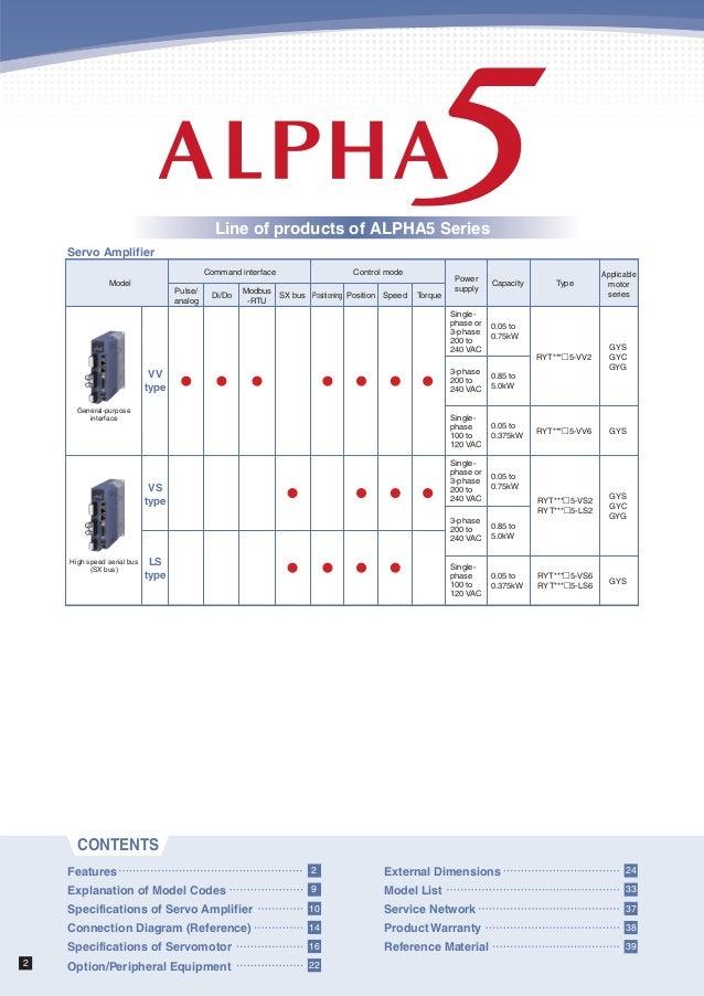 Großzügig Alpha Draht Logo Ideen - Elektrische ...