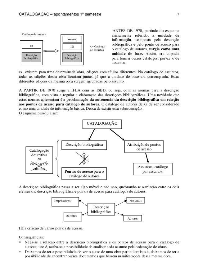 CATALOGAÇÃO – apontamentos 1º semestre  7  ID  Descrição  bibliográfica  assunto  ID  Descrição  bibliográfica  Catálogo d...