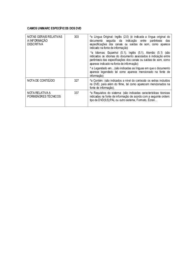 CAMOS UNIMARC ESPECÍFICOS DOS DVD NOTAS GERAIS RELATIVAS A INFORMAÇÃO DESCRITIVA 303 ^a Língua Original: Inglês (2.0) (é i...