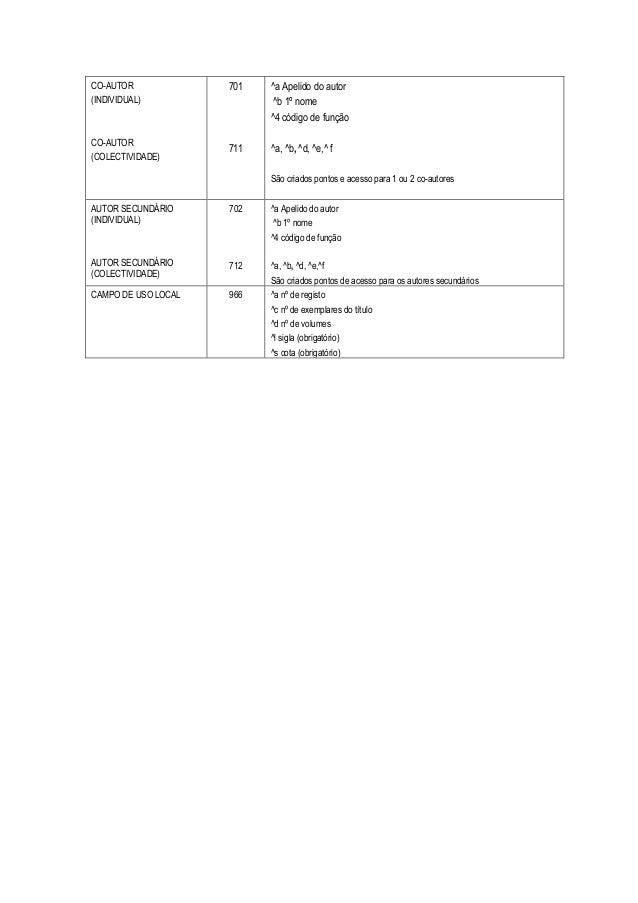 CO-AUTOR (INDIVIDUAL) CO-AUTOR (COLECTIVIDADE) 701 711 ^a Apelido do autor ^b 1º nome ^4 código de função ^a, ^b, ^d, ^e,^...