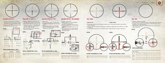 Catalog Burris Optics Trade 2015