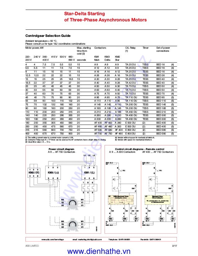 Catalog Contactor Abb Khởi động Từ Abb