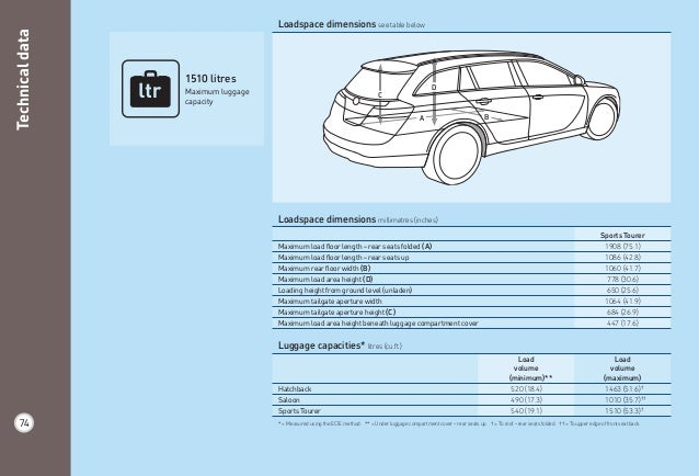 catalog de prezentare opel insignia model 2009 74 638?cb=1436711740 catalog de prezentare opel insignia model 2009 vauxhall insignia towbar wiring diagram at webbmarketing.co