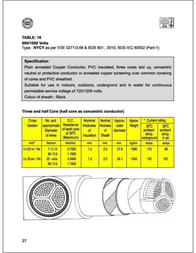 Wonderful 2 0 Thhn Wire Images - Electrical and Wiring Diagram Ideas ...