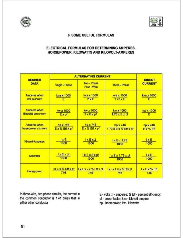 Beste Kabel Amp Chart Für Stranded Galerie - Elektrische ...