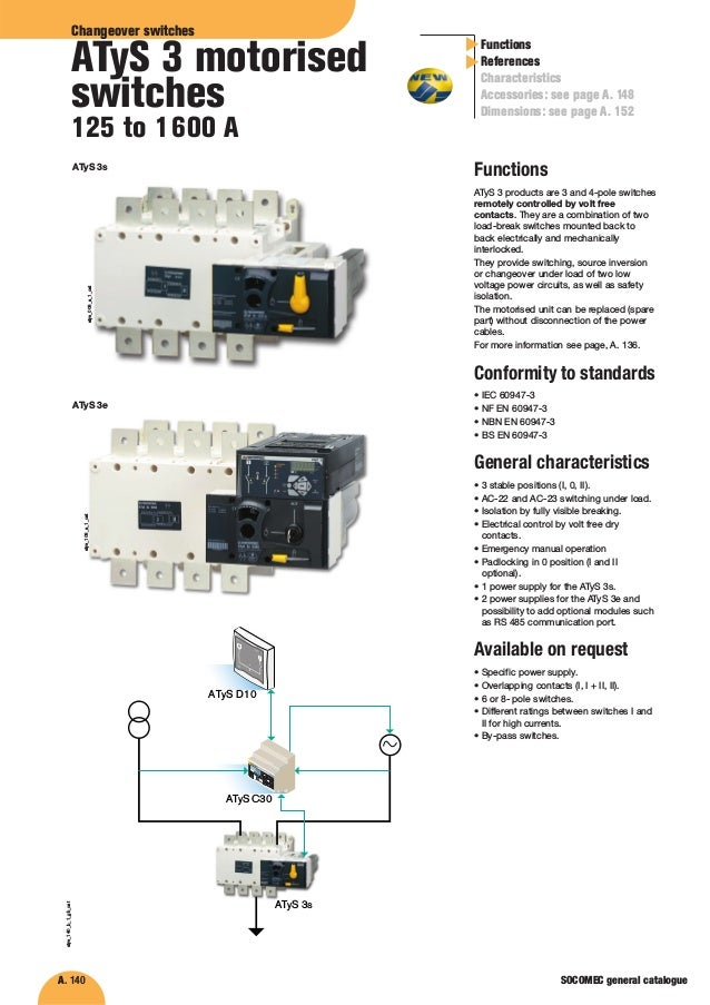 Buy socomec open execution enclosed changeover switch 4 pole 400a.