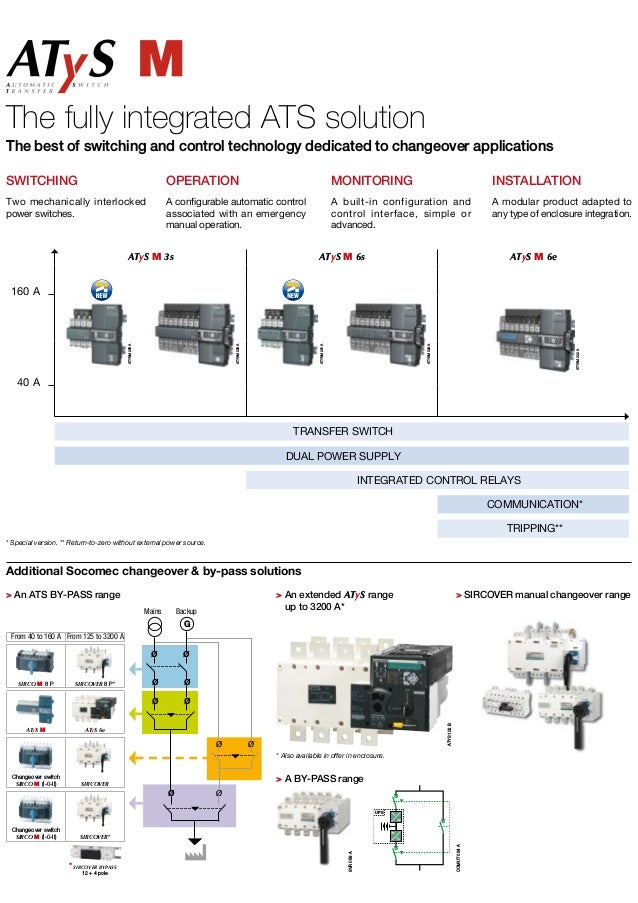 Brilliant Manual Ats Socomec Sircover Ats Bypass 2019 01 12 Wiring Database Pengheclesi4X4Andersnl