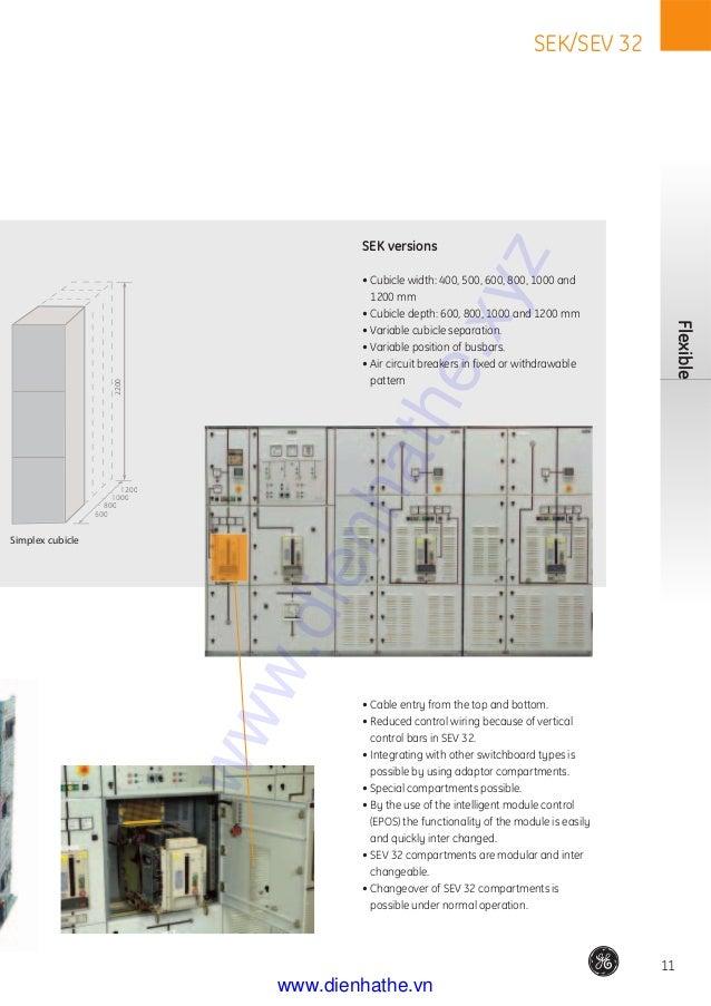 Cataloge ge 5.equipment nhathe.com-2_sek_sev on