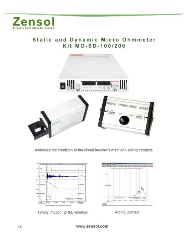 circuit breaker  recloser and tap