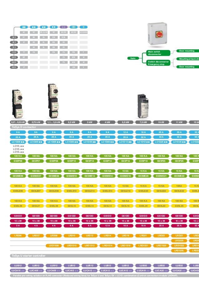 Cataloge Schneider Contactors Lc1 D