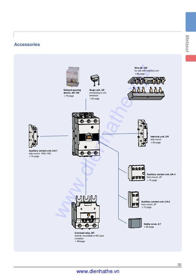 catalog ls contactors and overload relays metasol mc dienhathe