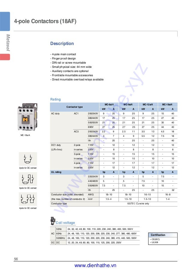 Catalog ls contactors and overload relays metasol mc dienhathe 56 asfbconference2016 Choice Image