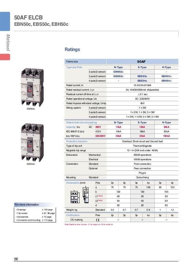 Catalog Mccb Ls Metasol T Ng H P Beeteco Com