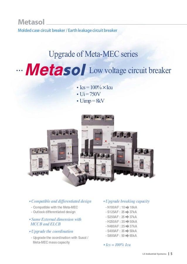 LSIS EBS33c Metasol ELCB 30AF Standard Type 3p Earth Leakage Circuit Breakers