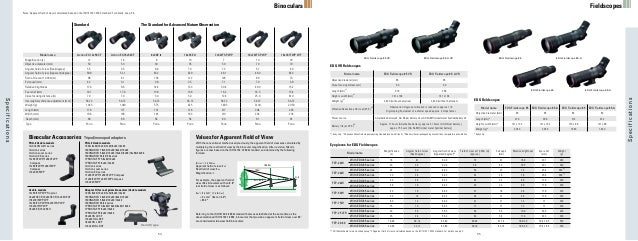 Action Ex Series From Japan Wide Varieties New Nikon Tripod Adapter Tra-2 For Action Binocular Cases & Accessories Binoculars & Telescopes