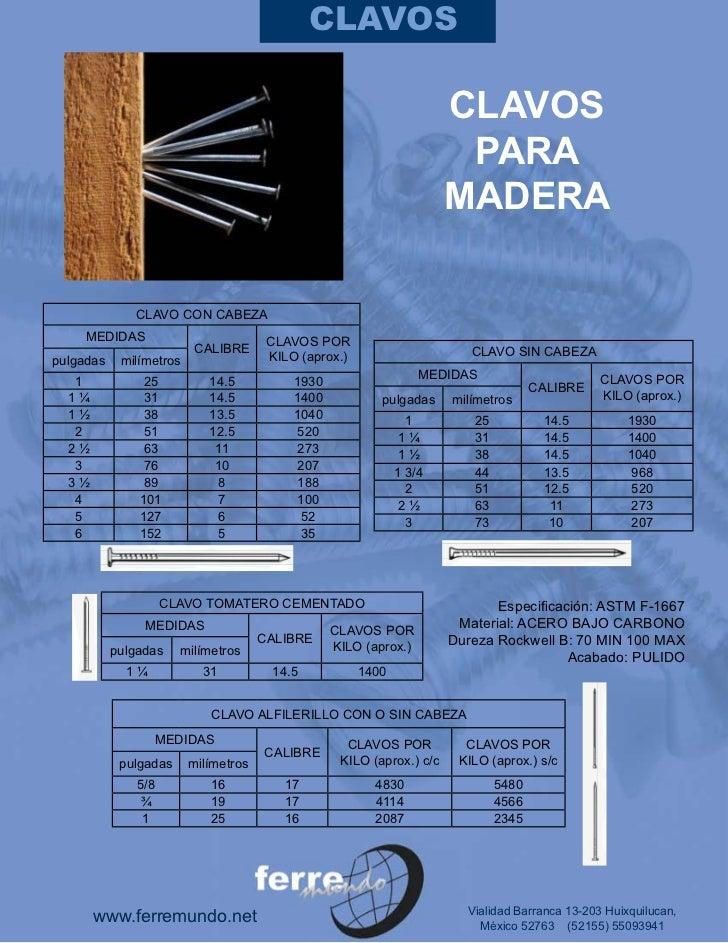Catalogo unsa 1 - Clavos para madera ...