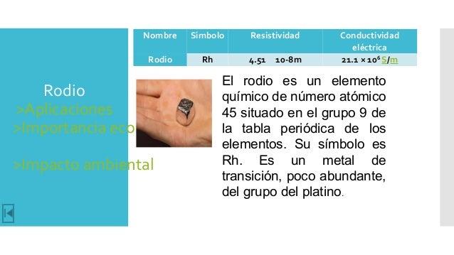 Catalogo de los elementos qumicos usados en la electrnica 39 rodio aplicaciones urtaz Choice Image