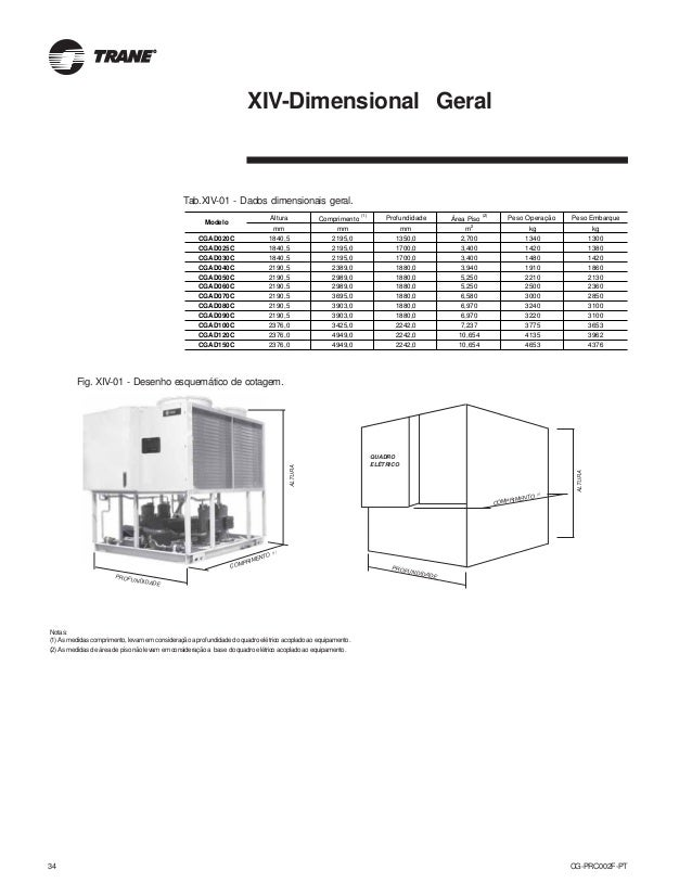 Catalogo do-produto-trane-chiller-cgad