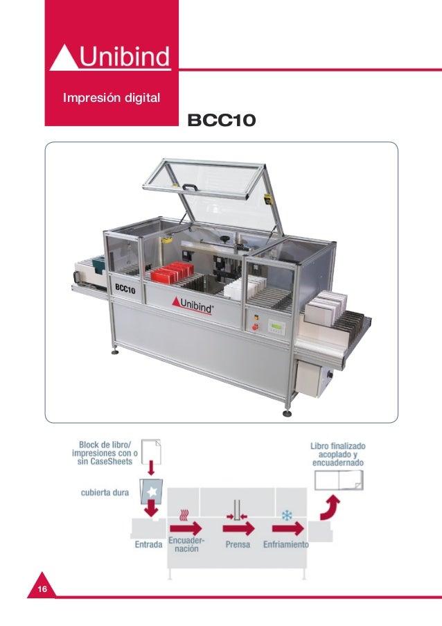 16BCC10Impresión digital