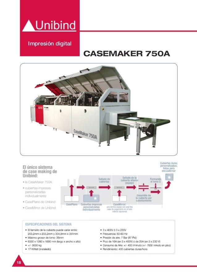 18CASEMAKER 750AImpresión digital