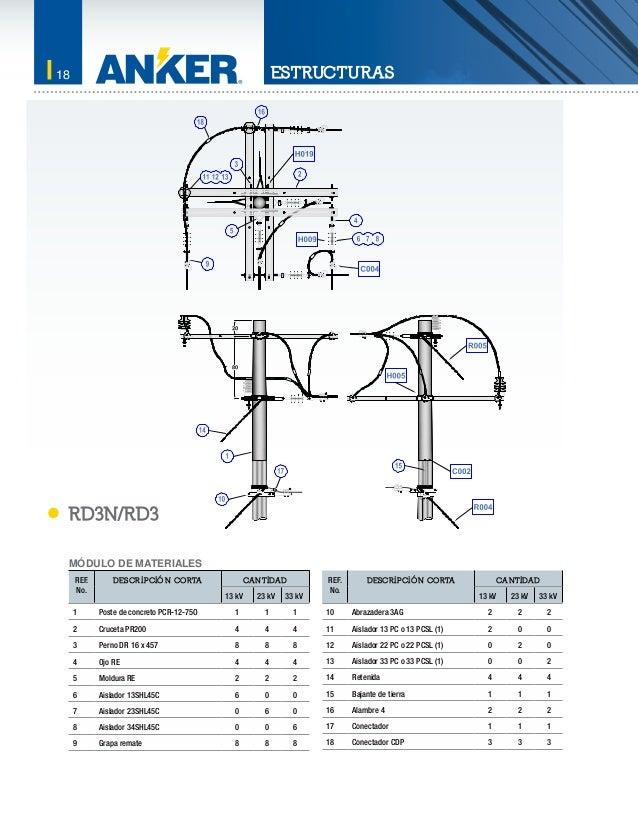 Catalogo Industria Real Anker