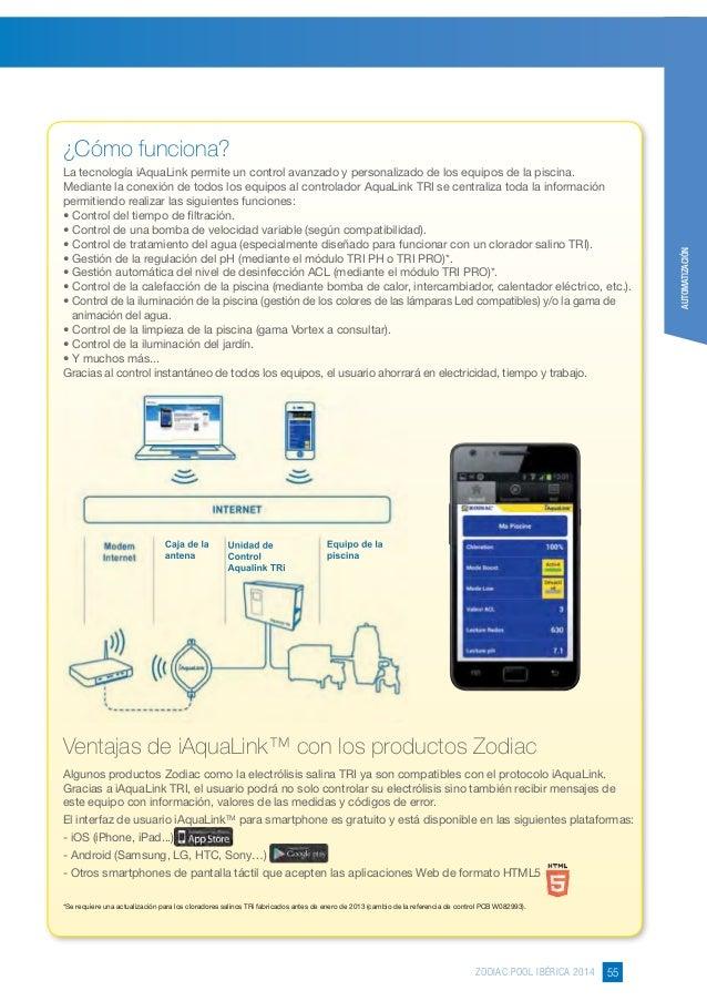 zodiac pool control panel manual