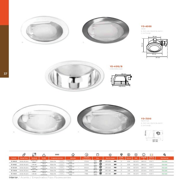 Catalogo tecnolite 2014 - Catalogo de iluminacion interior ...