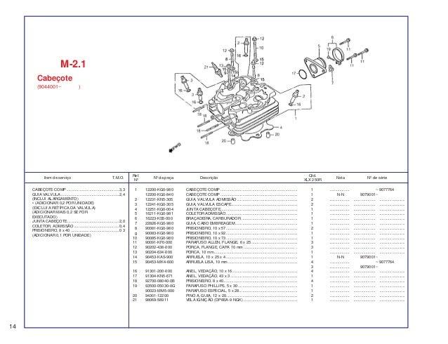 Catalogo xlx250 r-1998