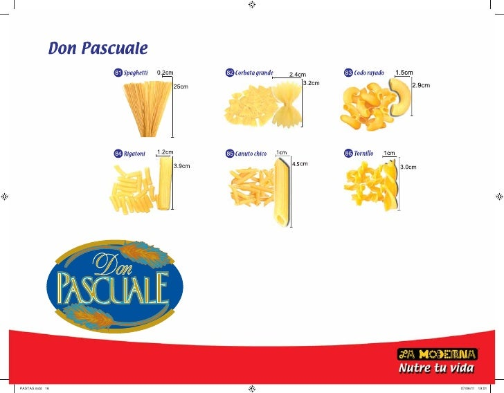 Catalogo la moderna de guatemala pastas for Moderna catalogo