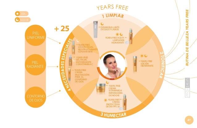 Tratamiento Intensivo Tu piel luce opaca y deshidratada por el sol o afectada por el estrés, mejórala combinando la Vitami...