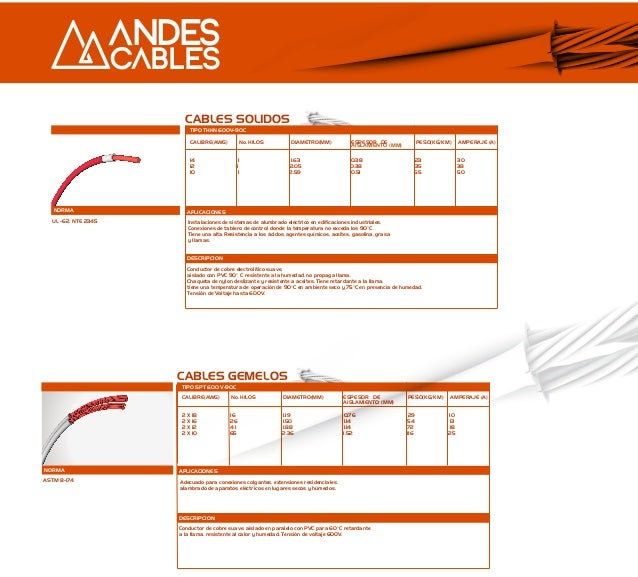 Catalogo Andes Cables