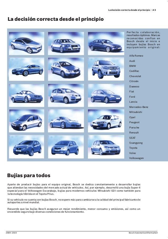 Catalogo de bujias autolite