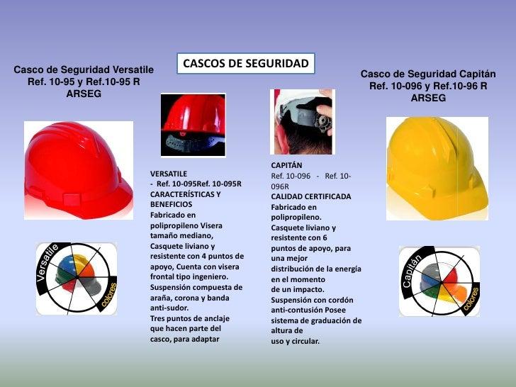 Casco de Seguridad Versatile                                     CASCOS DE SEGURIDAD                                      ...