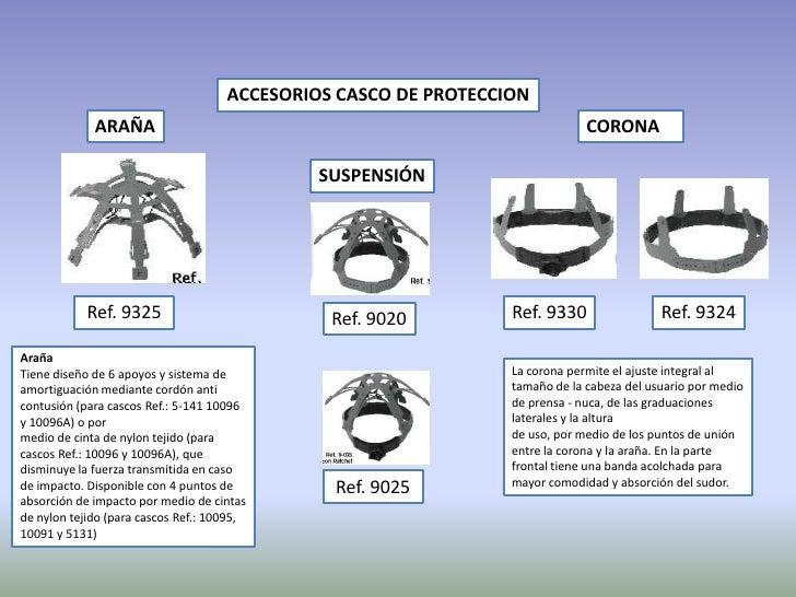 PROTECTORES AUDITIVOS Protector Auditivo Tipo          Protector Auditivo         PROTECTOR AUDITIVO           PROTECTOR A...