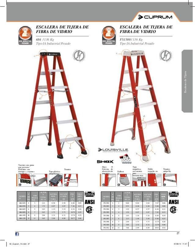 Catalogo cuprum catalogo de escaleras cuprum catalogo - Escaleras de trabajo ...