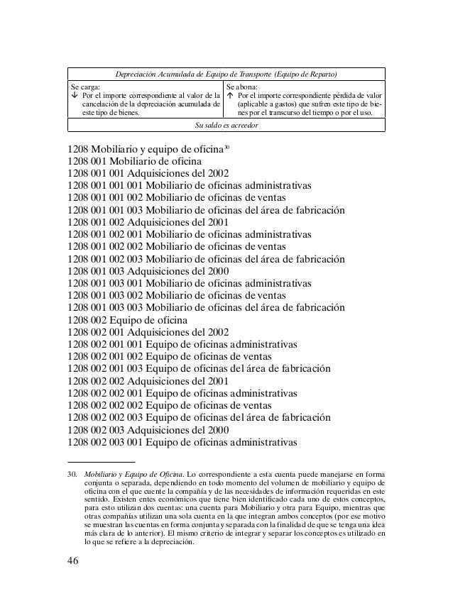 Catalogo Cuentas Dora