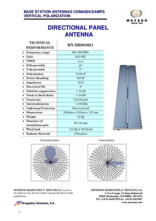 Catalogo de antenas moyano