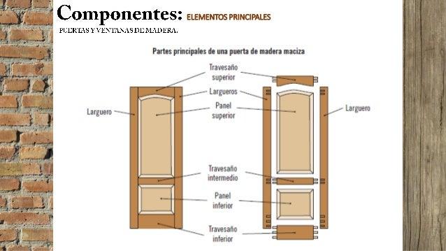 partes de una puerta antigua puerta francesa with partes