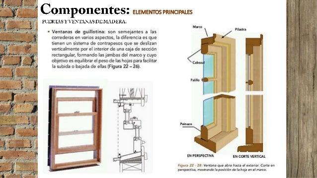 Catalogo De Componentes De Puertas Y Ventanas De Madera