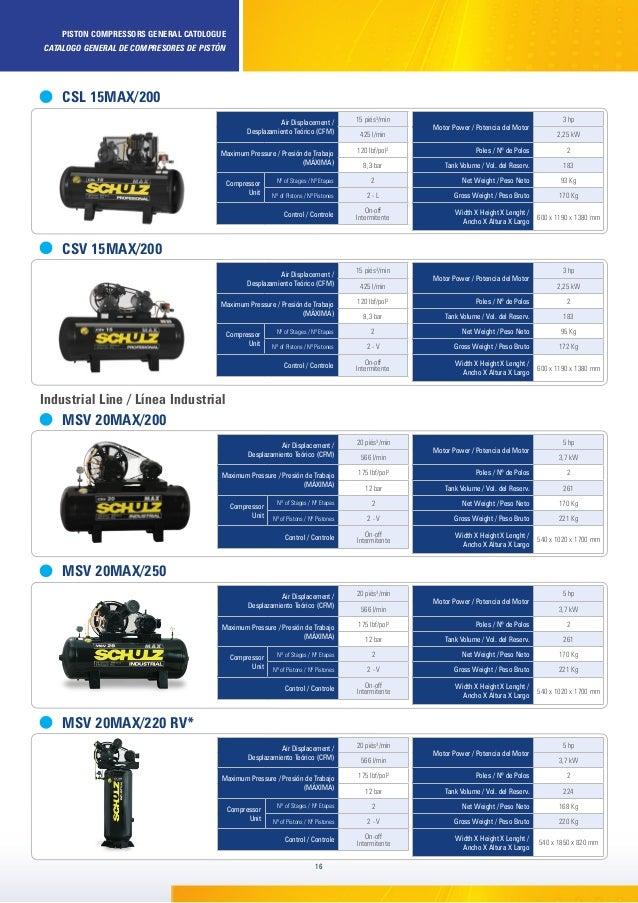 Catalogo De Compresores Schulz