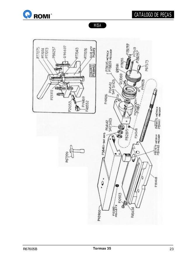 Catalogo de peças tormax 35