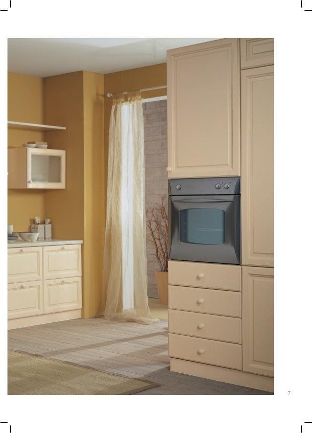 Moduli cucine componibili amazing mobili da cucina misure for Moduli per cucine componibili