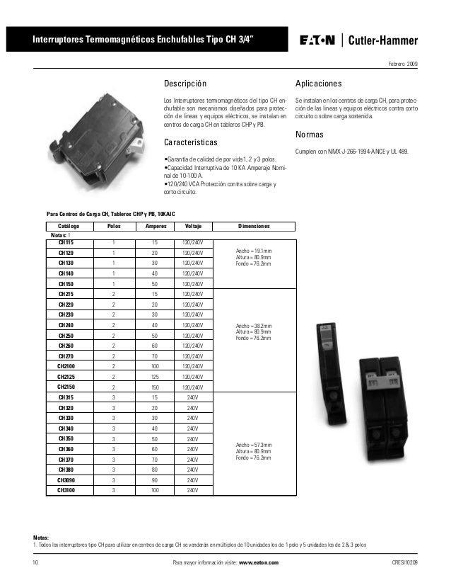 Tabla de interruptores termomagneticos
