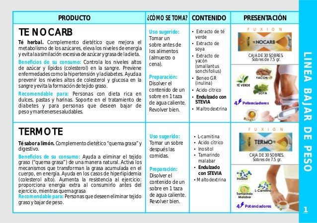 Catalogo Fuxion 2015 - Salud total Slide 3