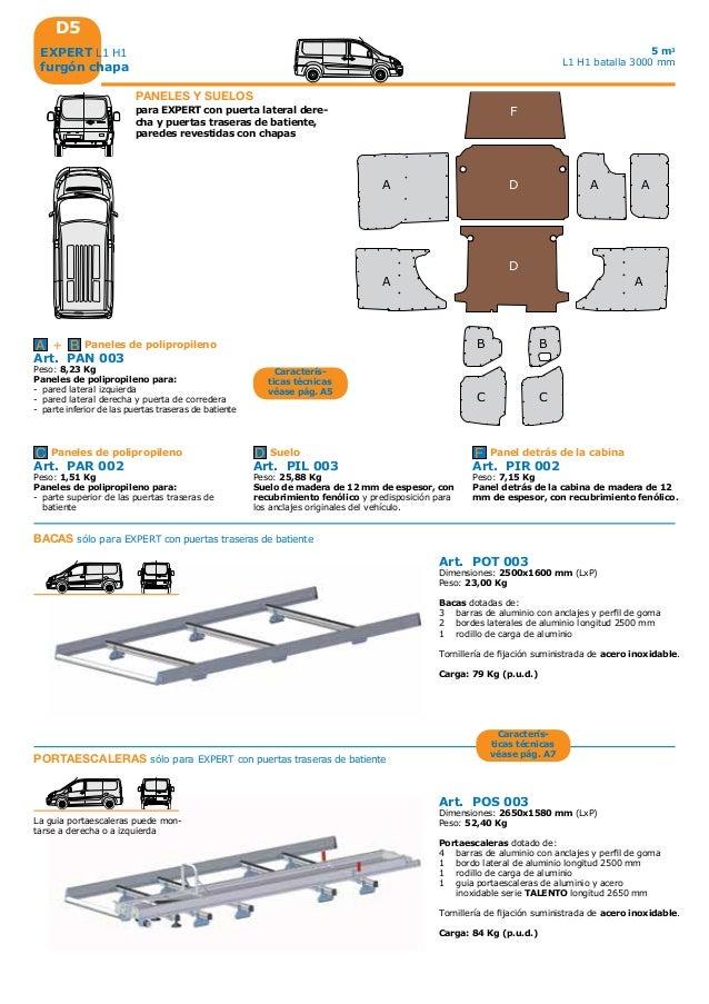 Equipamiento interior de furgonetas taller catalogo general peugeot - Medidas interiores furgonetas ...