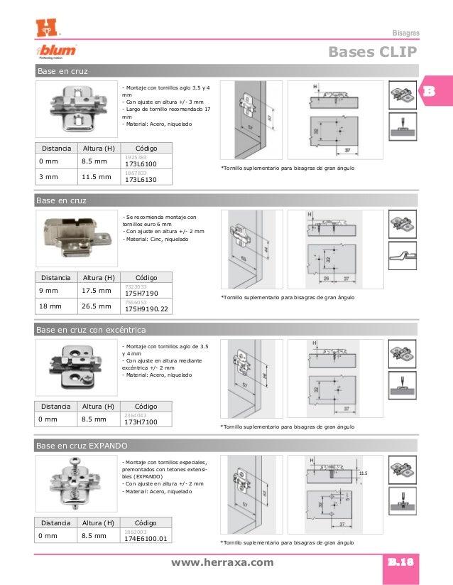 Cabeza redondeada tornillos din 912 acero inoxidable v2a negro m2x5 hasta m2x20