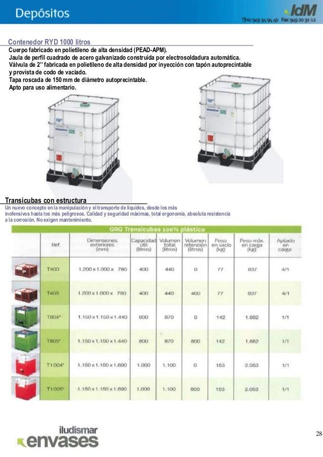 Catalogo idm - Deposito de agua 1000 litros ...